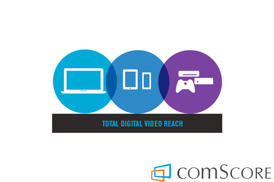 Video Metrix Multi-Platform-ComScore-Keyformat
